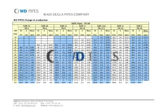 WD Pipes range of production.pdf