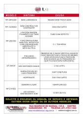 DicasLG.pdf