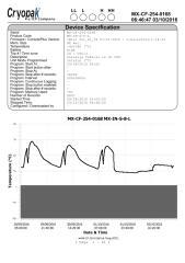 MX-CF-254-0168_0010.pdf