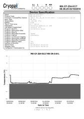 MX-CF-254-0117_0008.pdf