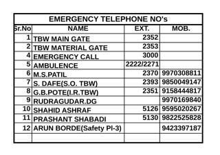 (2) Emergency Phone No.PL.3.xls