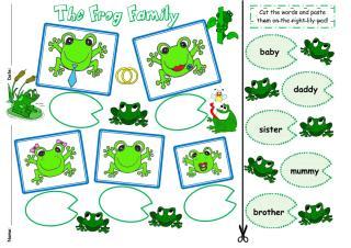 The Frog Family - colour.pdf